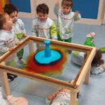 Ciencias Locas, proyecto educativo